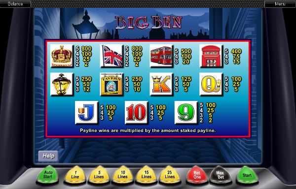 Бонусы и акции в Joycasino казино для игры в игровом автомате Big Ben