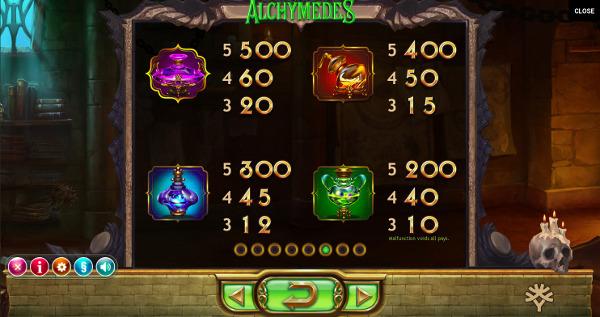Игровой автомат Alchymedes - игрокам в Вулкан Неон казино выиграть просто