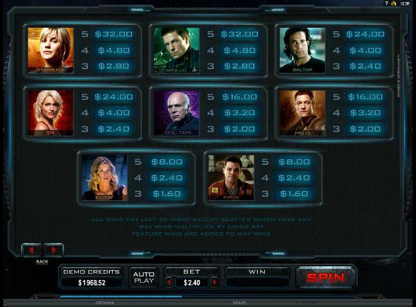 Игровой автомат Battlestar Galactica - испытай удачу на зеркало Плей Фортуна казино