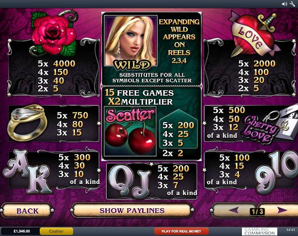 Игровой автомат Cherry Love - наслаждайся слотом на официальный сайт Вулкан Старс