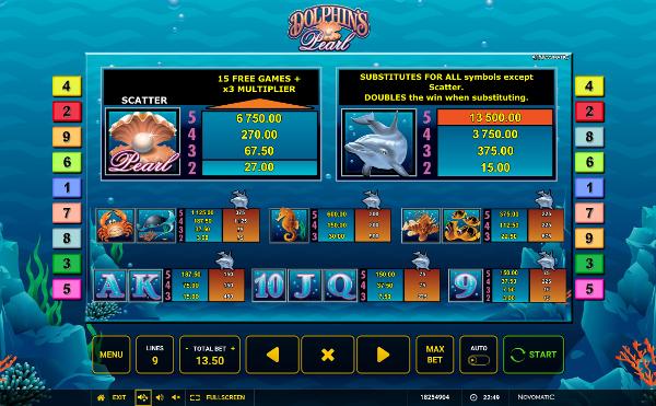 Игровой автомат Dolphins Pearl - интересный слот для игроков казино Вулкан Старс