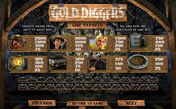 Игровой автомат Gold Diggers - настоящие богатства в казино Вулкан Гранд