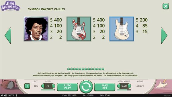 Игровой автомат Jimi Hendrix - в самые выгодные слоты Вулкан казино играть