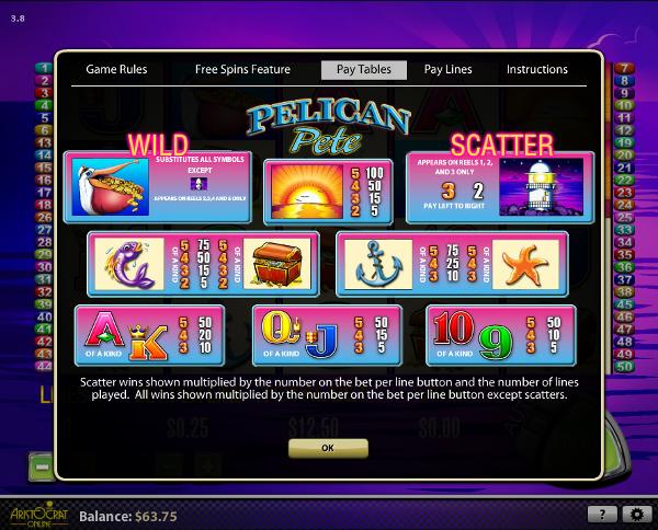 Игровой автомат Pelican Pete - щедрый пеликан дарит золото в казино Вулкан Платинум