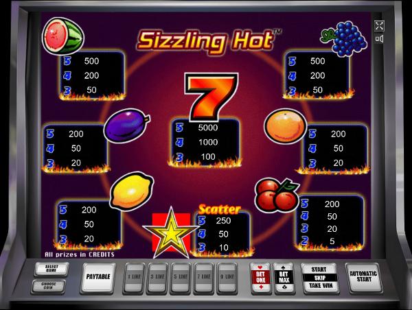 Игровой автомат Sizzling Hot - крупные бонусы и призы везунчикам