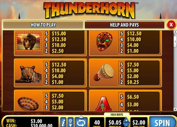 Игровой автомат Thunderhorn - африканское путешествие за сокровищами в казино Вулкан