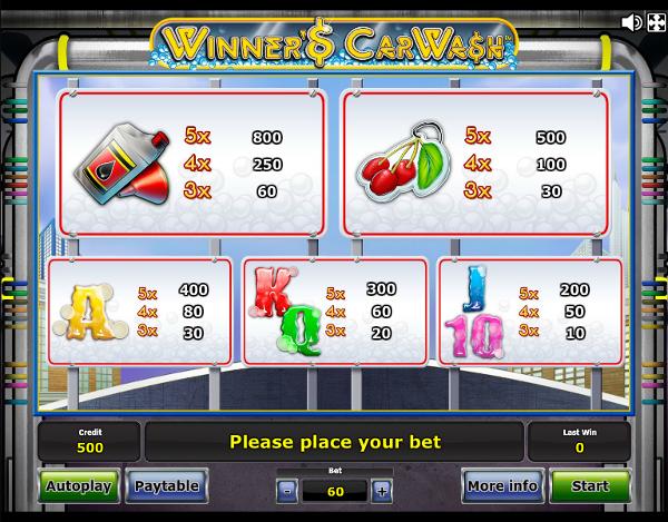 Игровой автомат Winner's Car Wash - для настоящих победителей