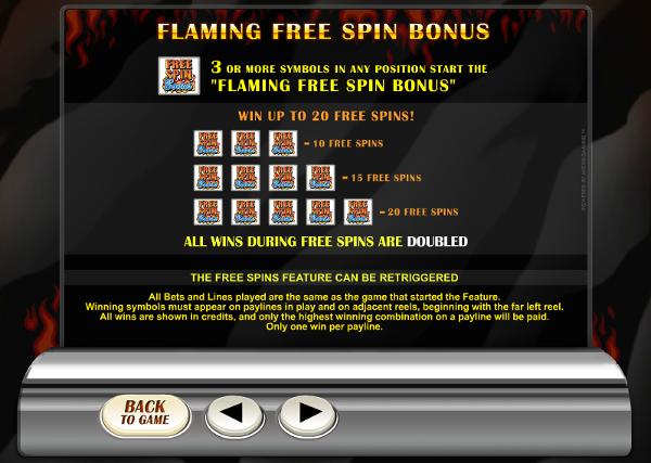 Игровой слот Retro Reels Extreme Heat - играть онлайн в казино Вулкан 24 с реальными выигрышами