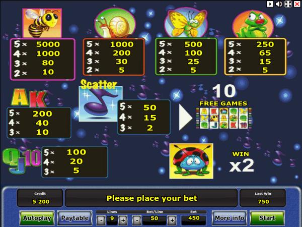 Необыкновенный игровой автомат Beetle Mania скачать Vulcan Grand бесплатно