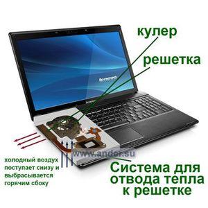 Ремонт ноутбука. Ноутбук сильно греется