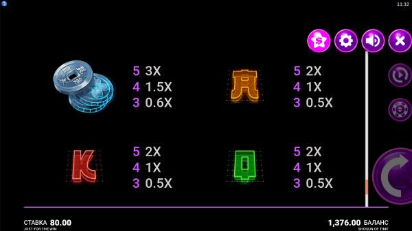 Слот Shogun of Time - играть в топ вулкан автоматы на деньги