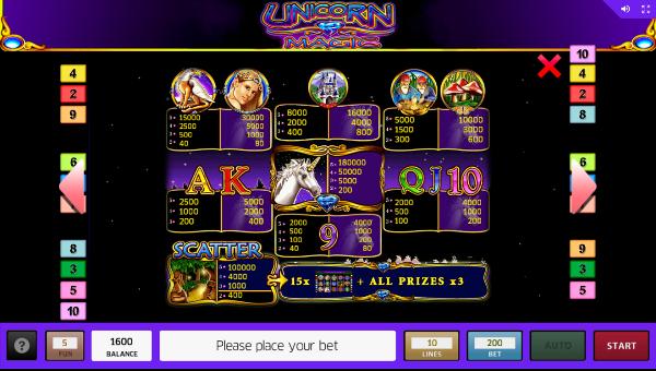 Выигрывай состояние в слоте Unicorn Magic на сайт игровых автоматов Джойказино